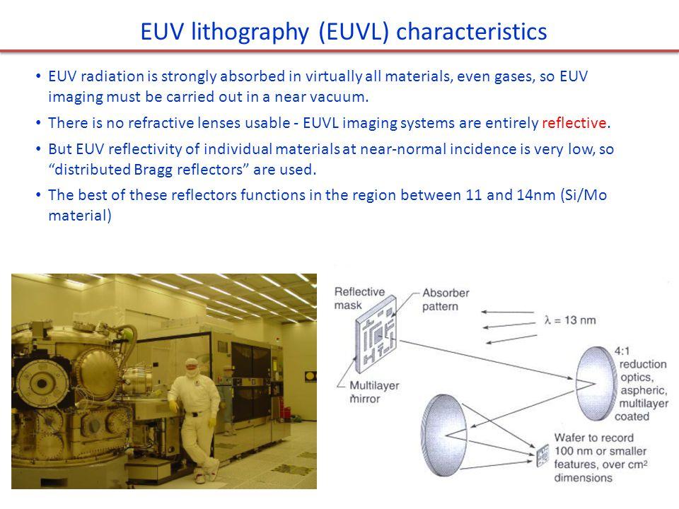 EUV lithography (EUVL) characteristics