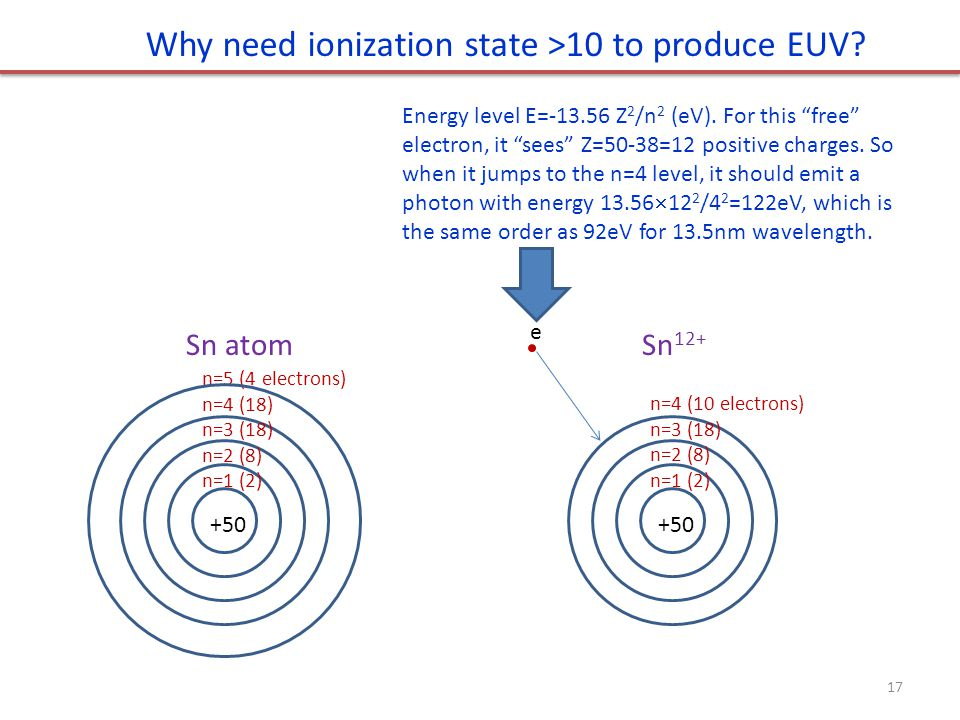 Why need ionization state >10 to produce EUV