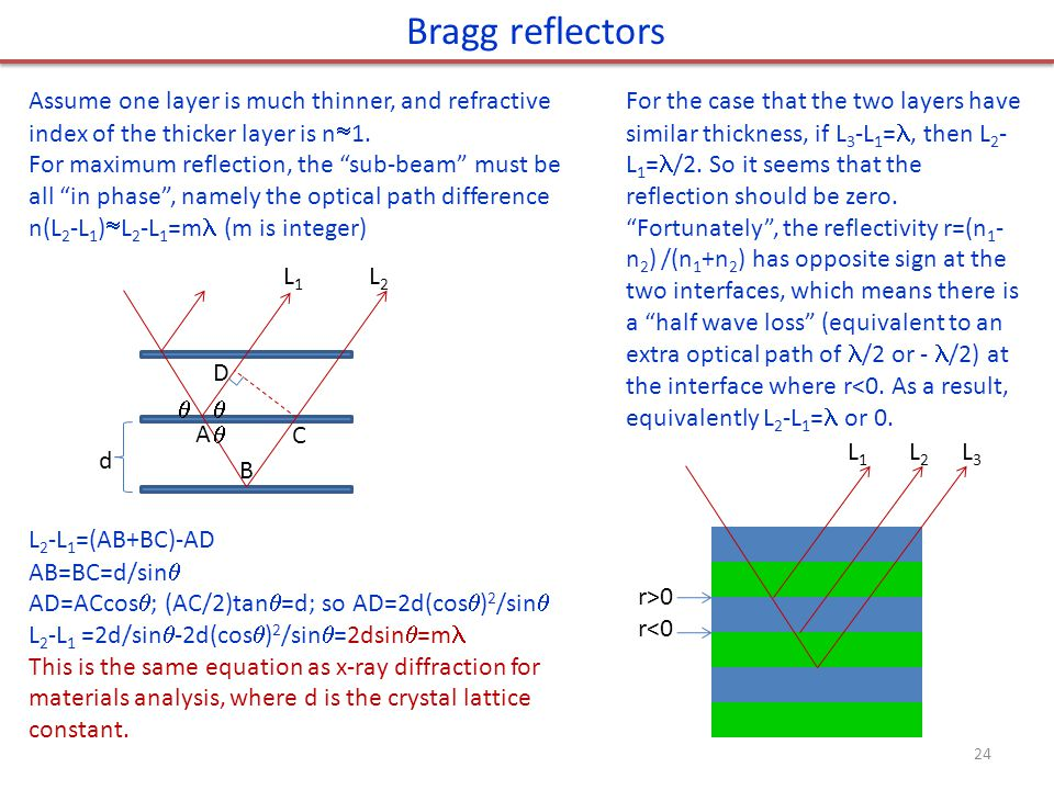 Bragg reflectors Assume one layer is much thinner, and refractive index of the thicker layer is n1.