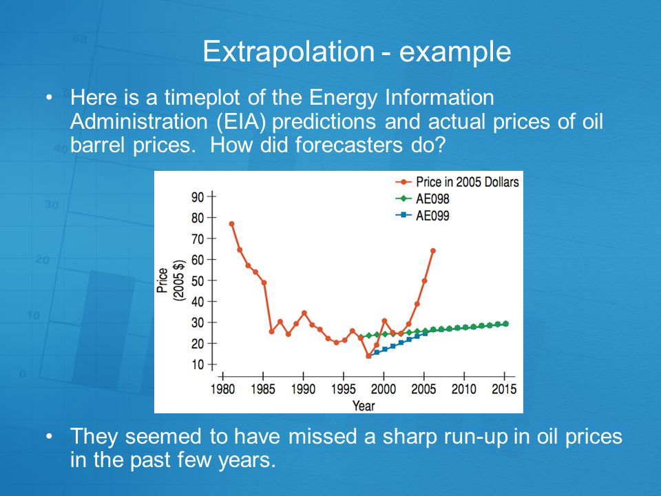 Extrapolation - example