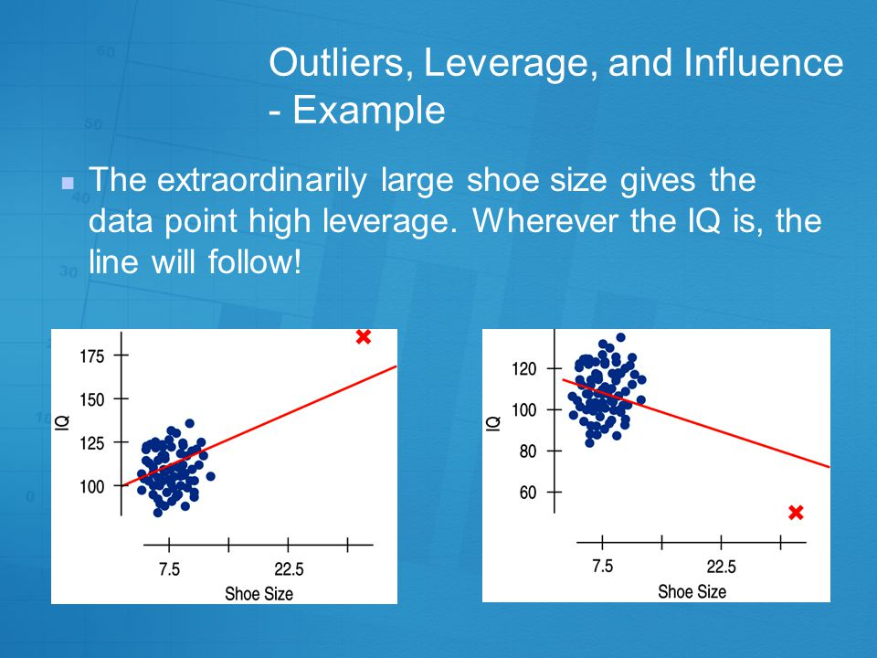 Outliers, Leverage, and Influence - Example