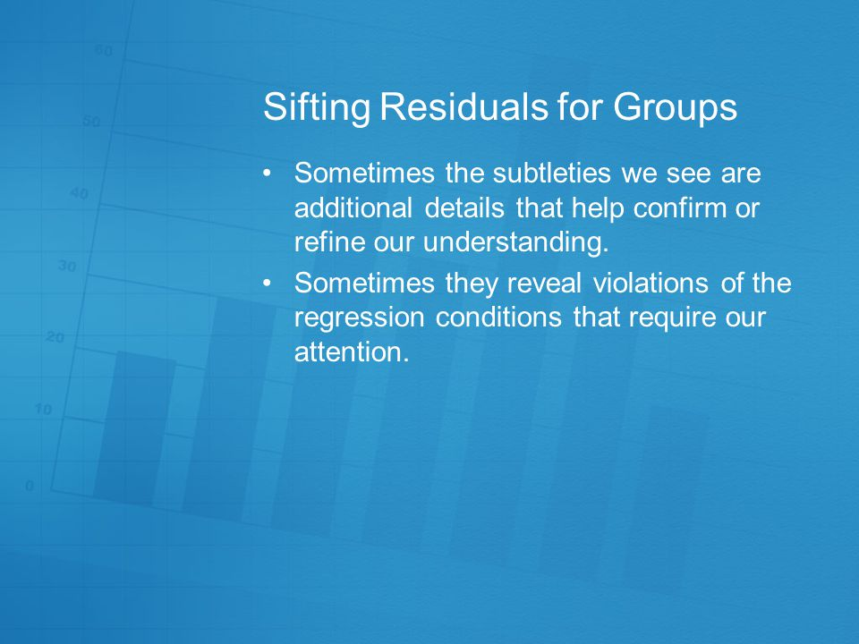 Sifting Residuals for Groups