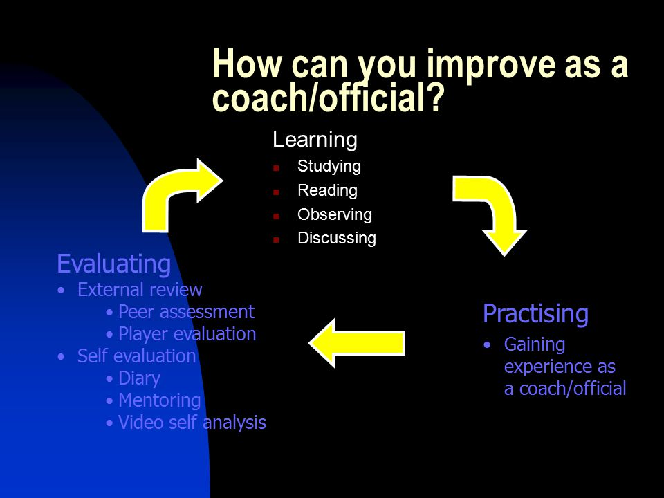 How can you improve as a coach/official