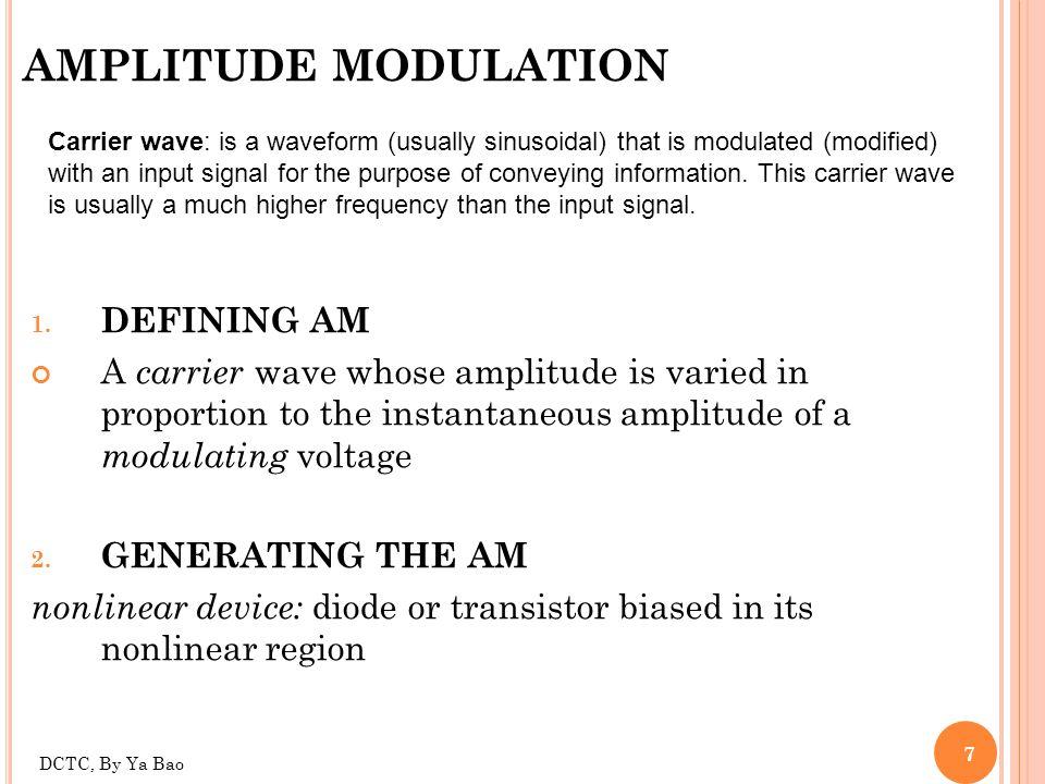 AMPLITUDE MODULATION DEFINING AM