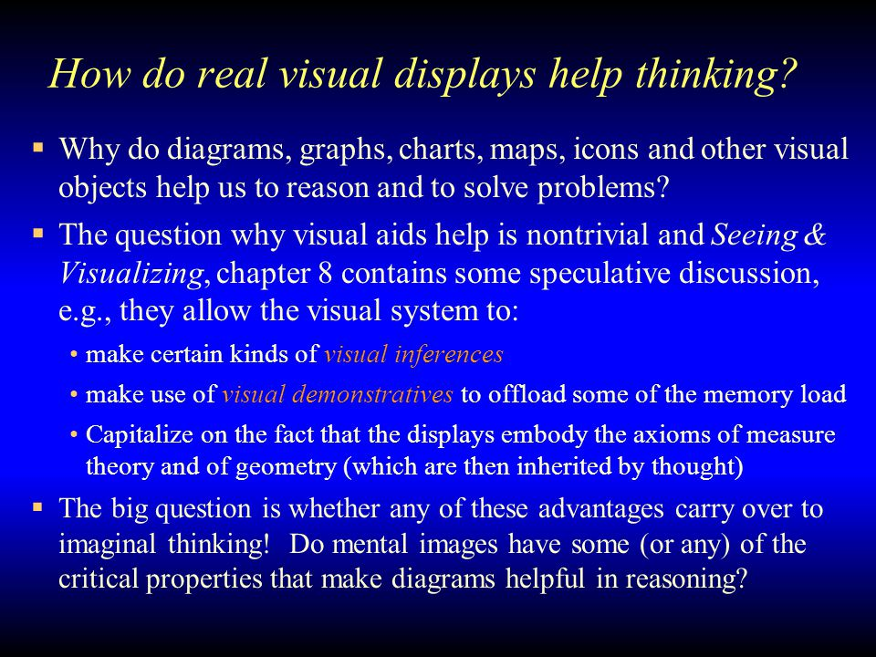 How do real visual displays help thinking