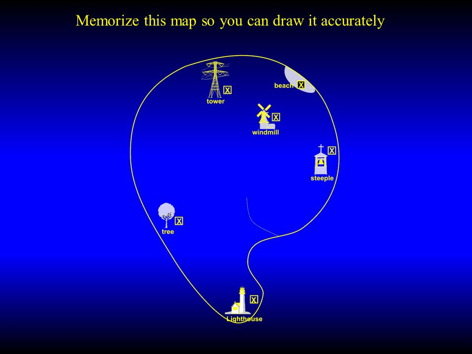 Memorize this map so you can draw it accurately
