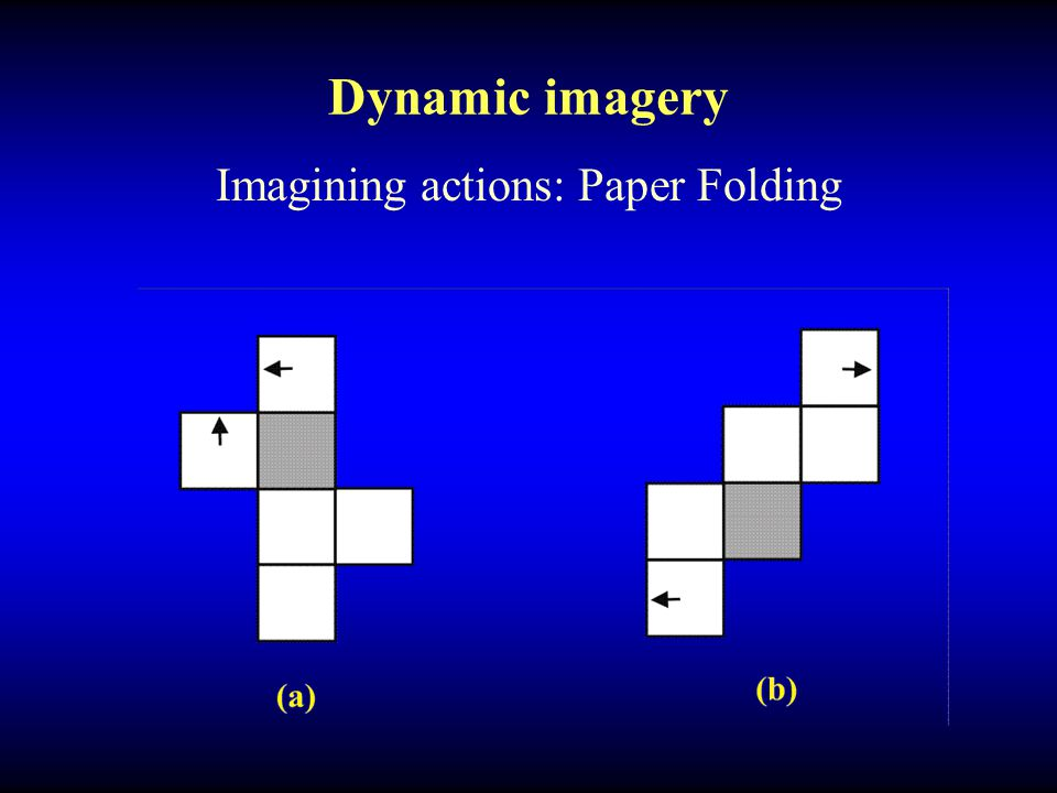 Imagining actions: Paper Folding