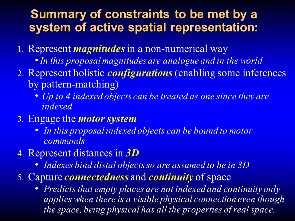 Summary of constraints to be met by a system of active spatial representation: