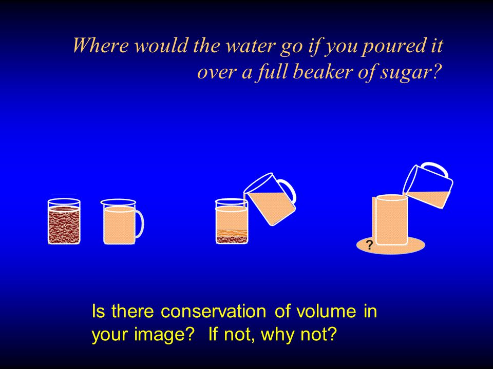Where would the water go if you poured it over a full beaker of sugar