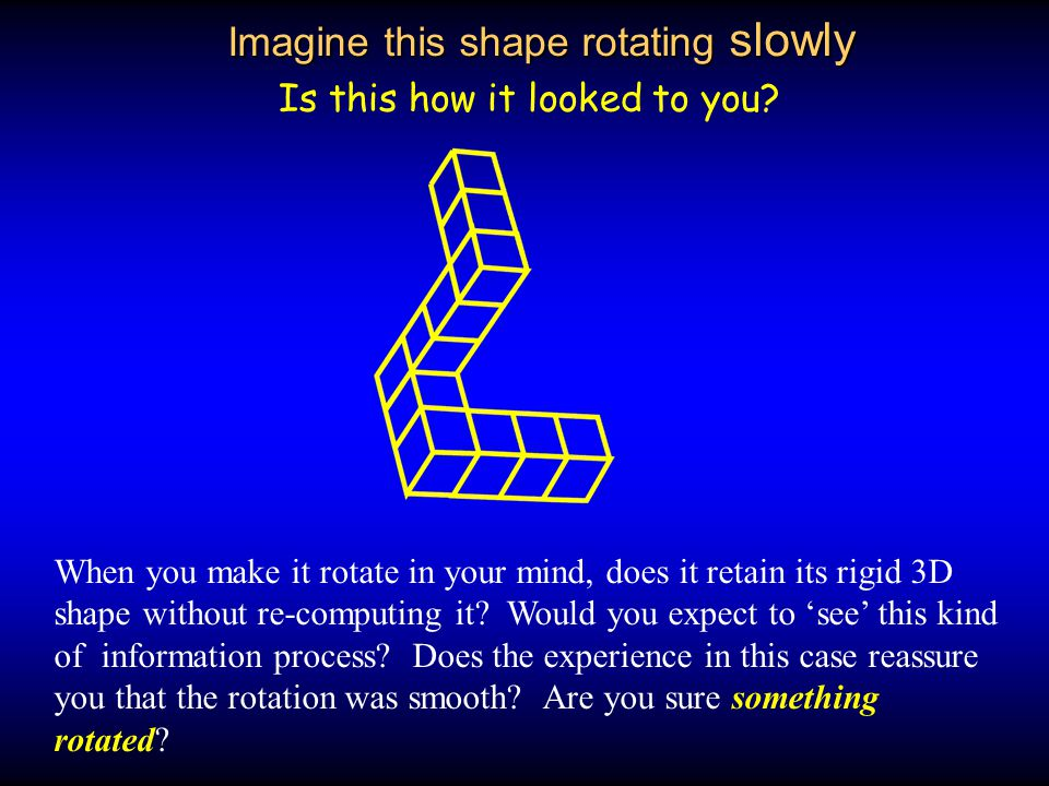 Imagine this shape rotating slowly
