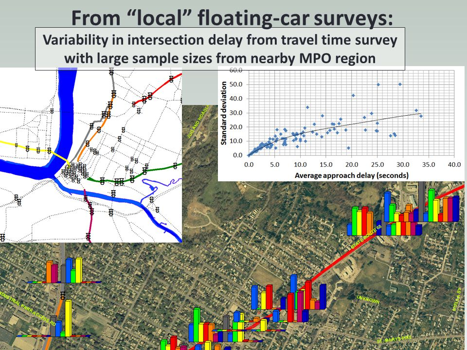 From local floating-car surveys: