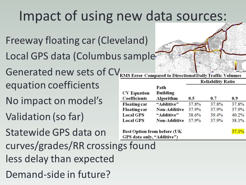 Impact of using new data sources: