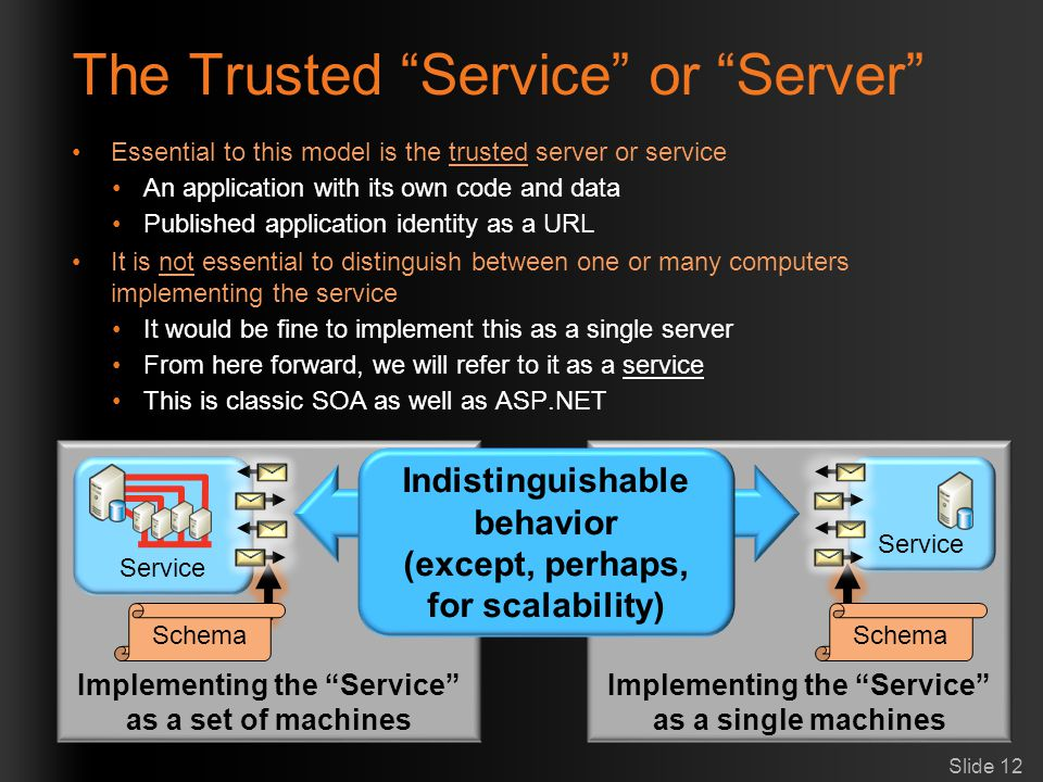 The Trusted Service or Server