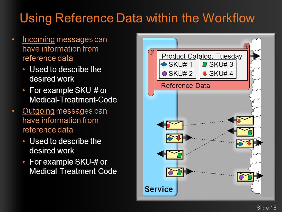 Using Reference Data within the Workflow