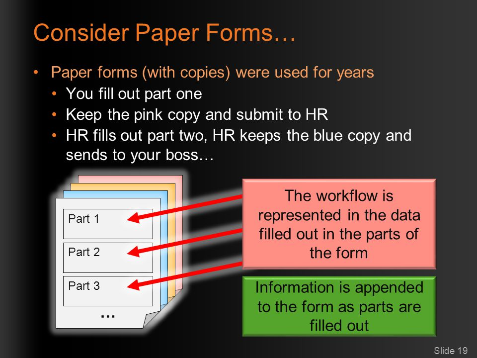 Information is appended to the form as parts are filled out