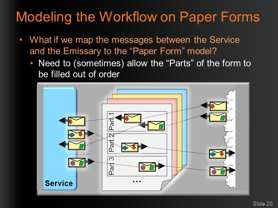 Modeling the Workflow on Paper Forms