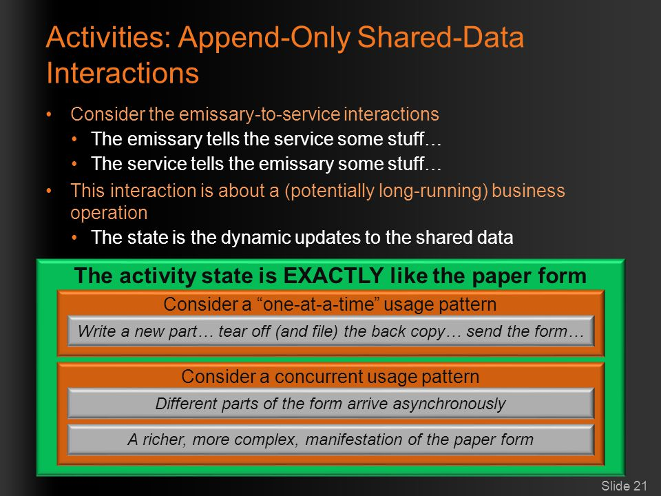 Activities: Append-Only Shared-Data Interactions