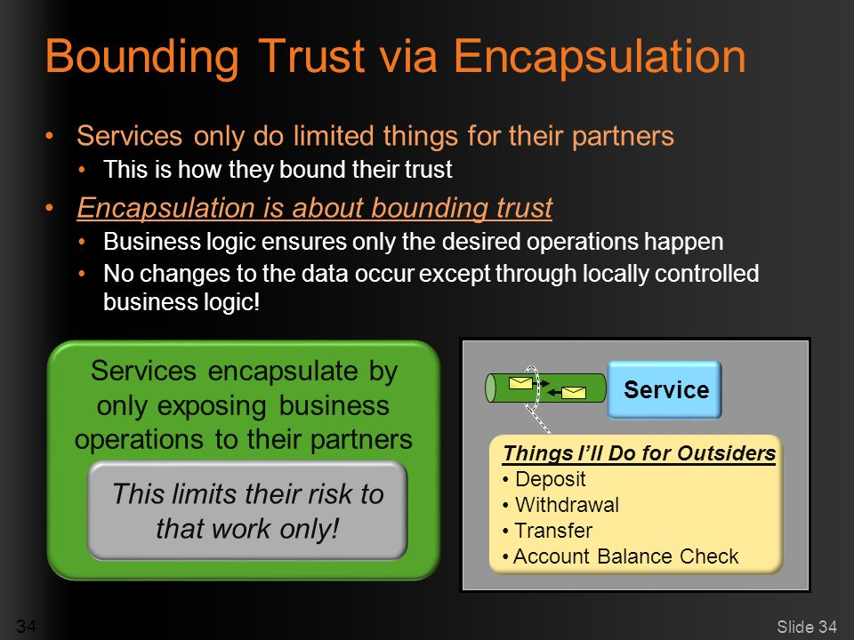 Bounding Trust via Encapsulation
