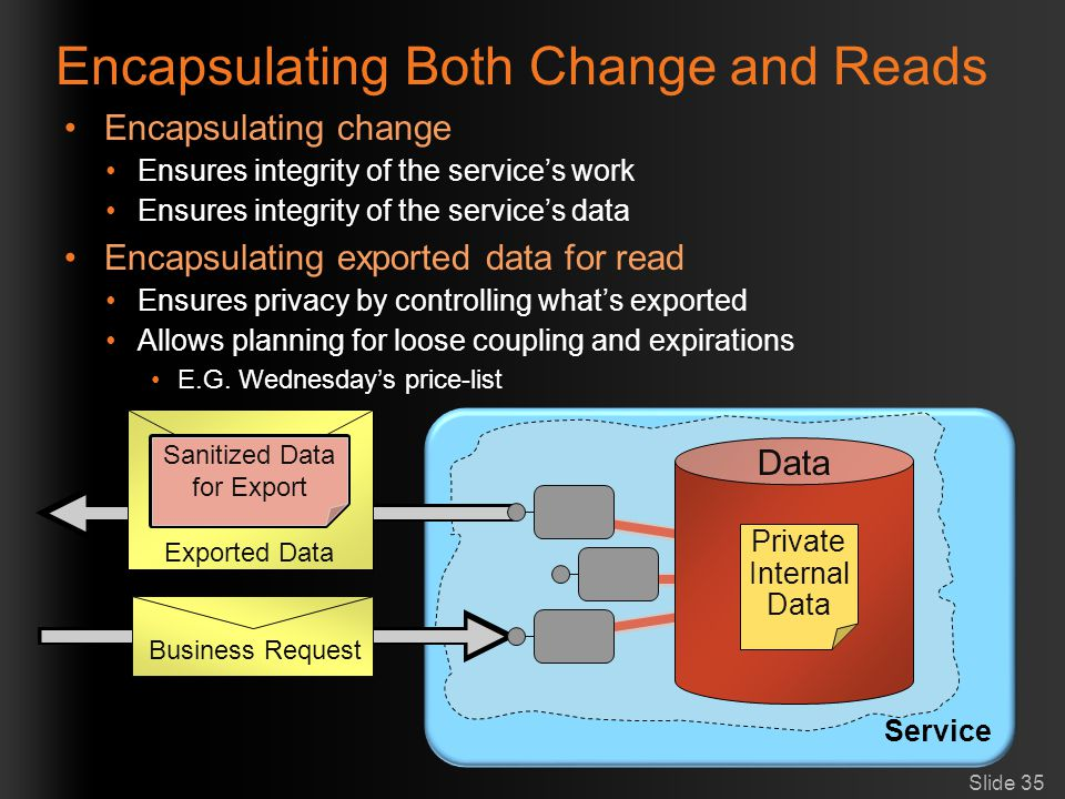 Encapsulating Both Change and Reads