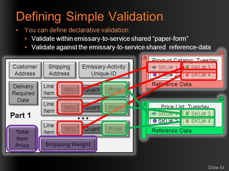 Defining Simple Validation