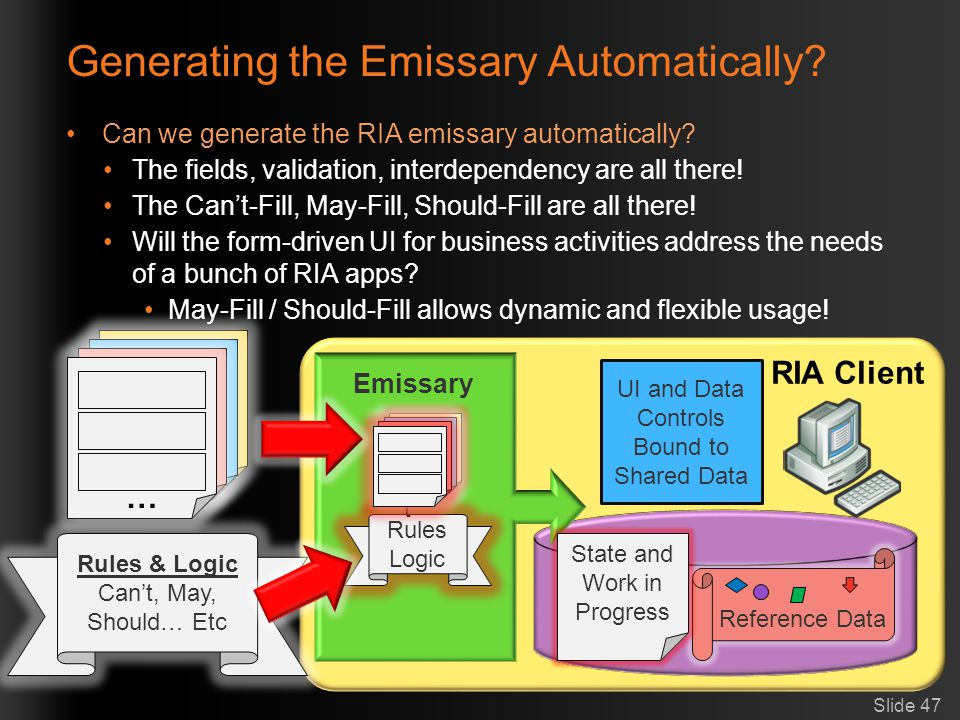 Generating the Emissary Automatically