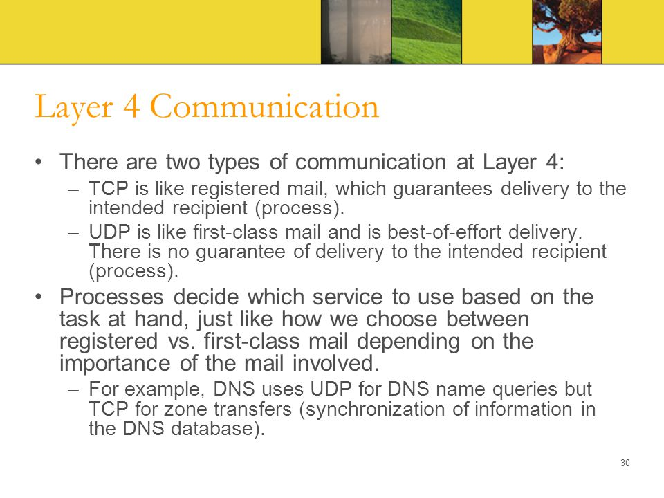 Layer 4 Communication There are two types of communication at Layer 4:
