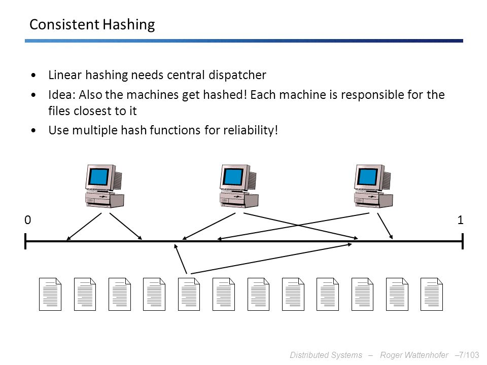 Consistent Hashing Linear hashing needs central dispatcher