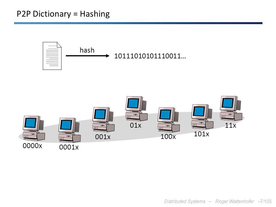 P2P Dictionary = Hashing
