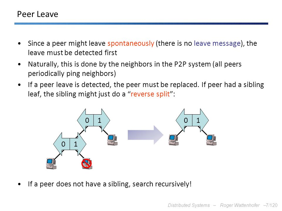 Peer Leave Since a peer might leave spontaneously (there is no leave message), the leave must be detected first.