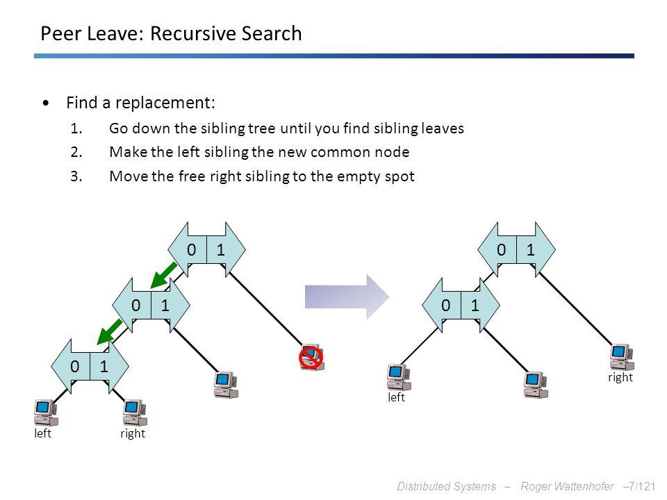 Peer Leave: Recursive Search