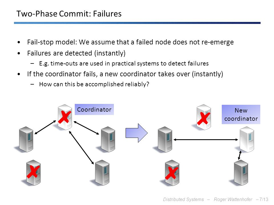 Two-Phase Commit: Failures