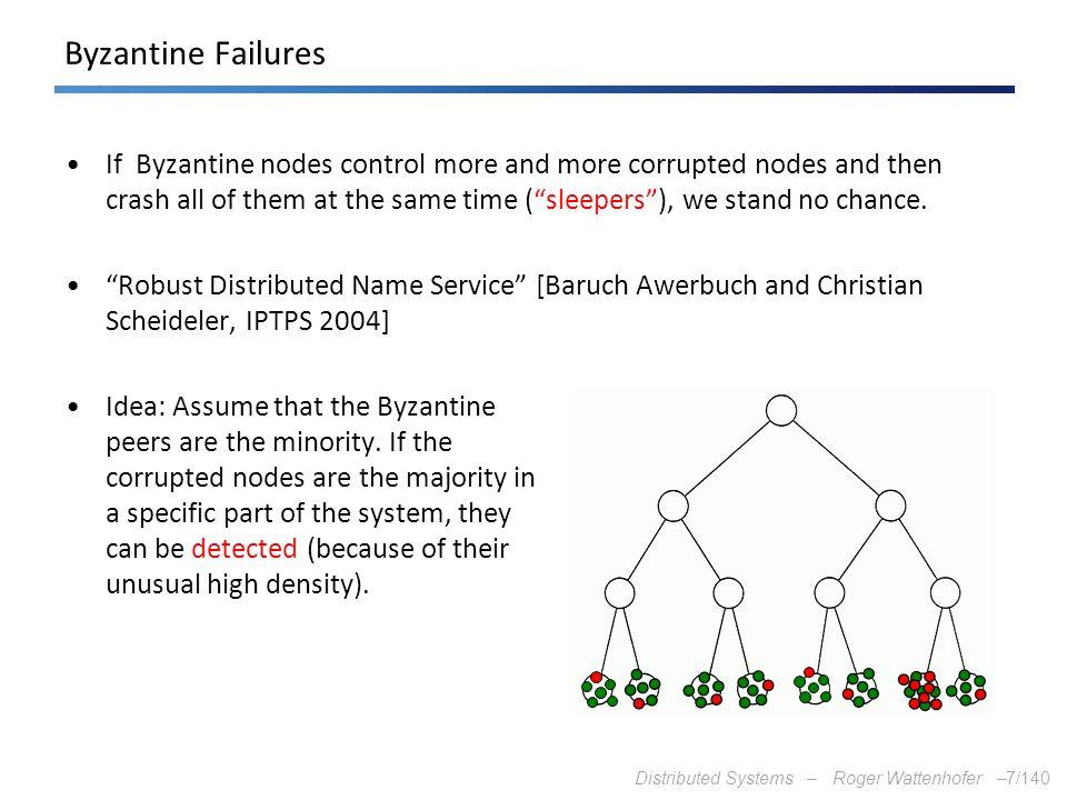 Byzantine Failures