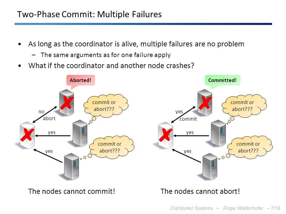 Two-Phase Commit: Multiple Failures