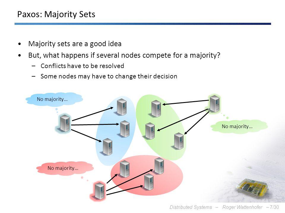 Paxos: Majority Sets Majority sets are a good idea