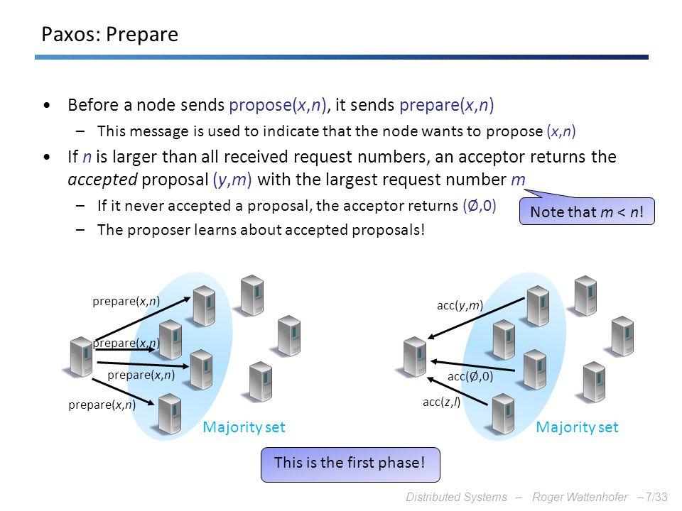 Paxos: Prepare Before a node sends propose(x,n), it sends prepare(x,n)