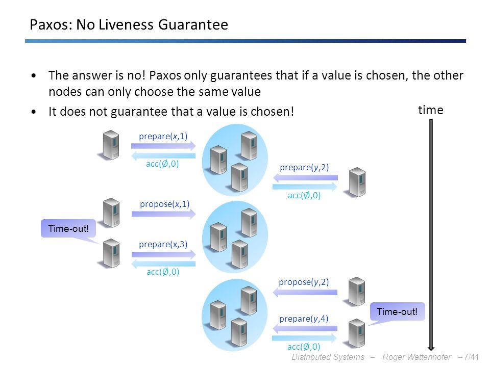Paxos: No Liveness Guarantee