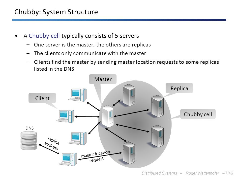 Chubby: System Structure