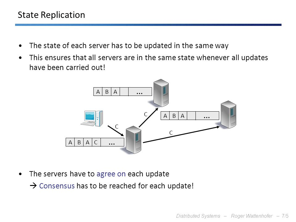 State Replication The state of each server has to be updated in the same way.