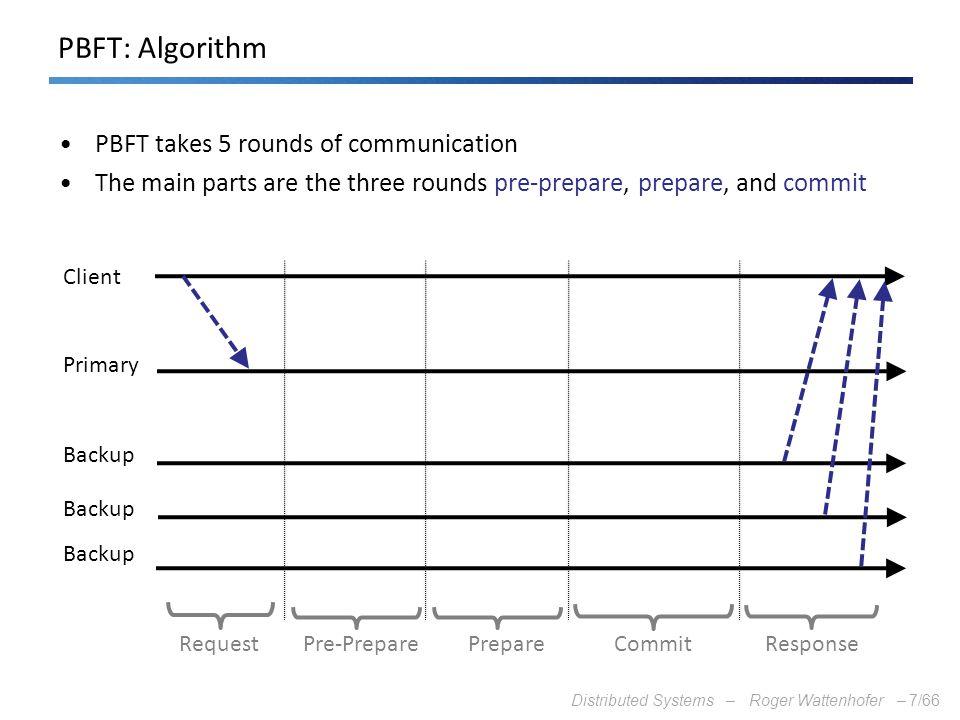 PBFT: Algorithm PBFT takes 5 rounds of communication