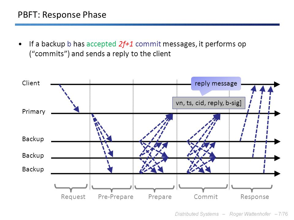 PBFT: Response Phase If a backup b has accepted 2f+1 commit messages, it performs op ( commits ) and sends a reply to the client.