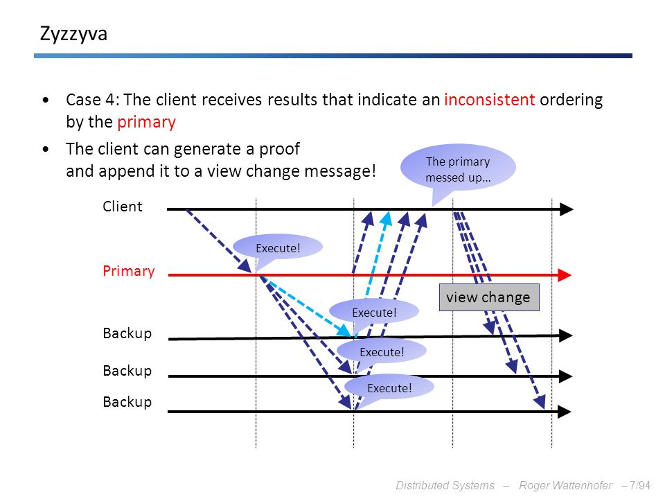 Zyzzyva Case 4: The client receives results that indicate an inconsistent ordering by the primary.