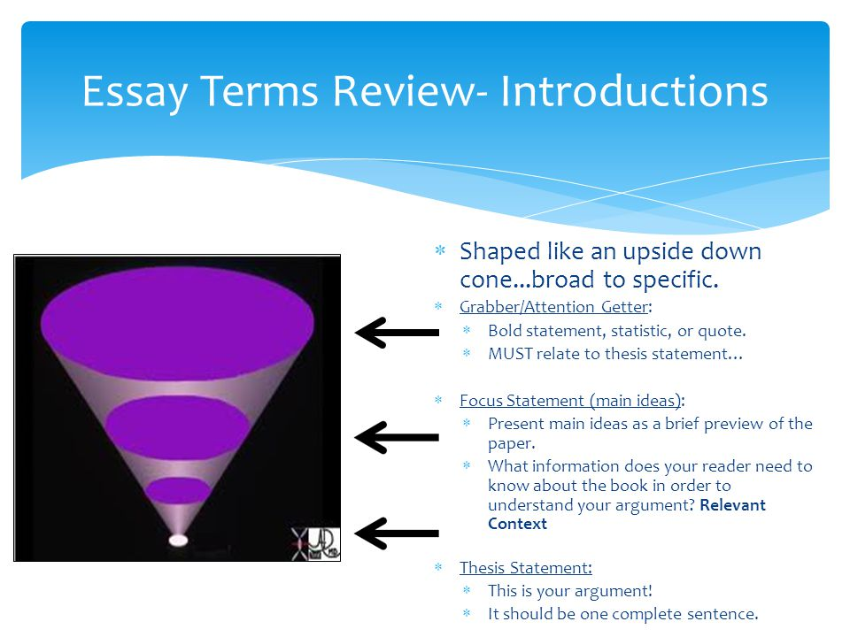 Essay Terms Review- Introductions
