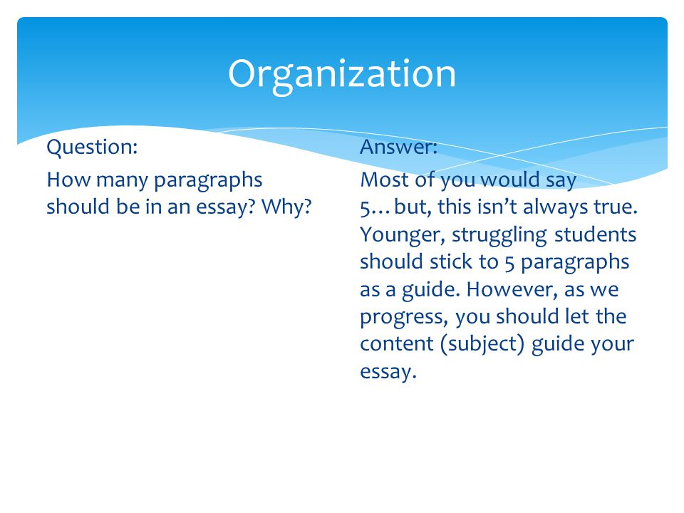 Organization Question: How many paragraphs should be in an essay Why
