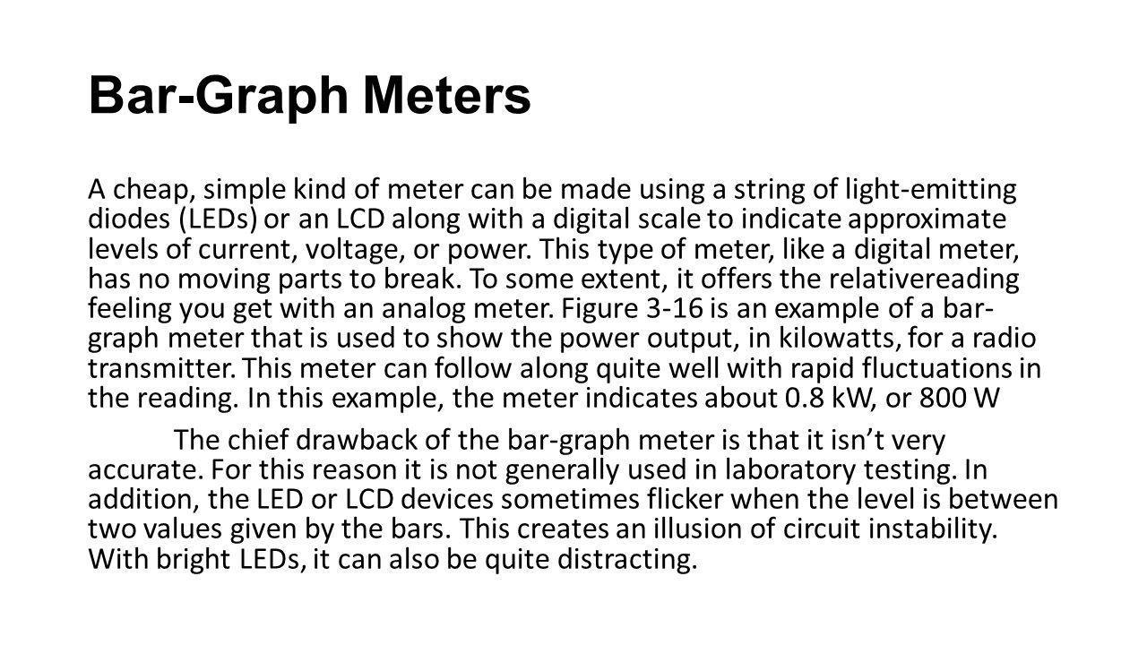 Bar-Graph Meters