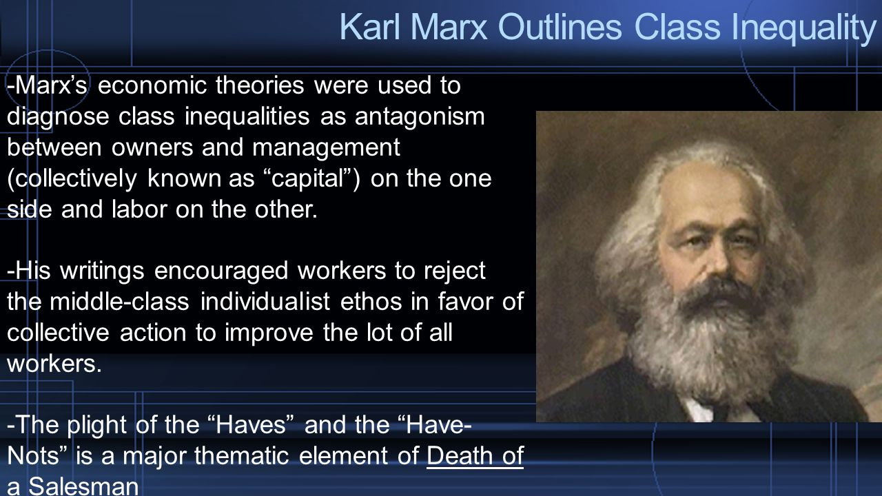 Karl Marx Outlines Class Inequality