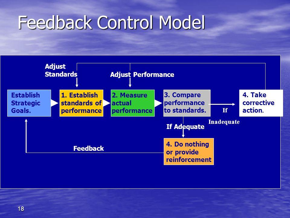 Feedback Control Model