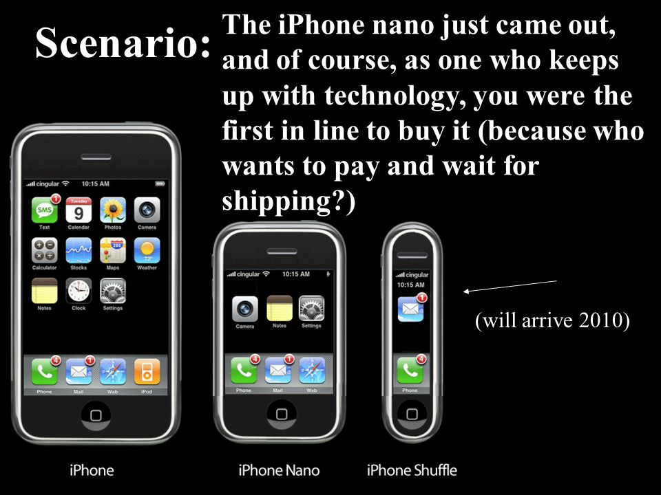 The iPhone nano just came out, and of course, as one who keeps up with technology, you were the first in line to buy it (because who wants to pay and wait for shipping )