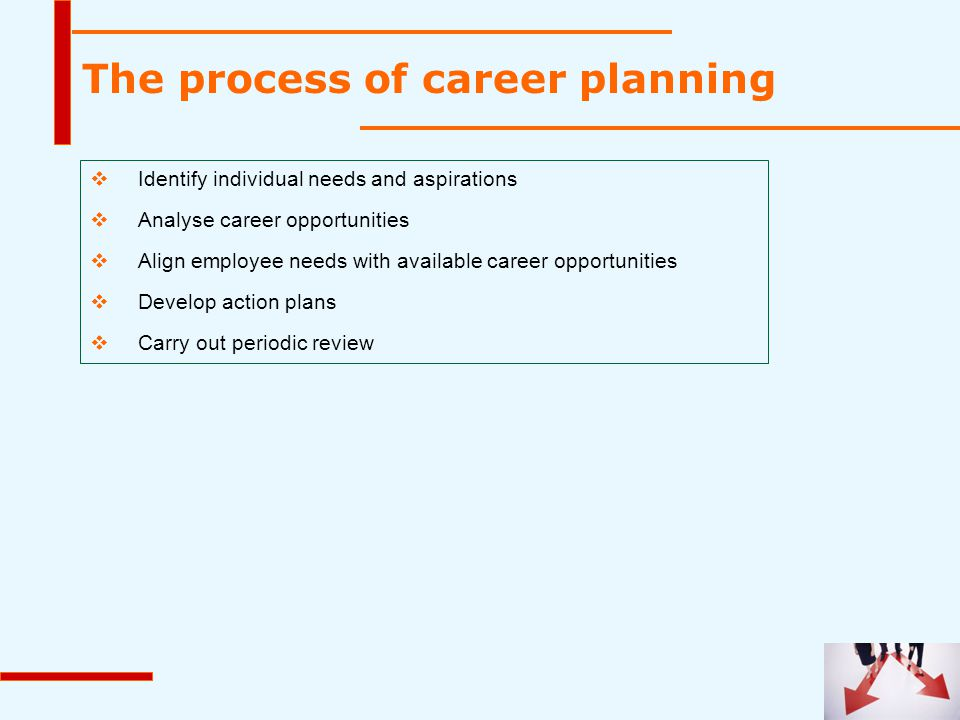The process of career planning