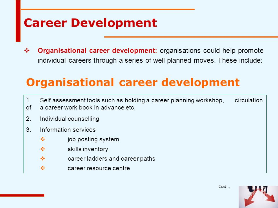 Career Development Organisational career development