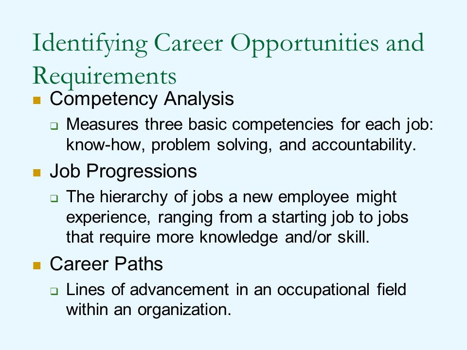 Identifying Career Opportunities and Requirements